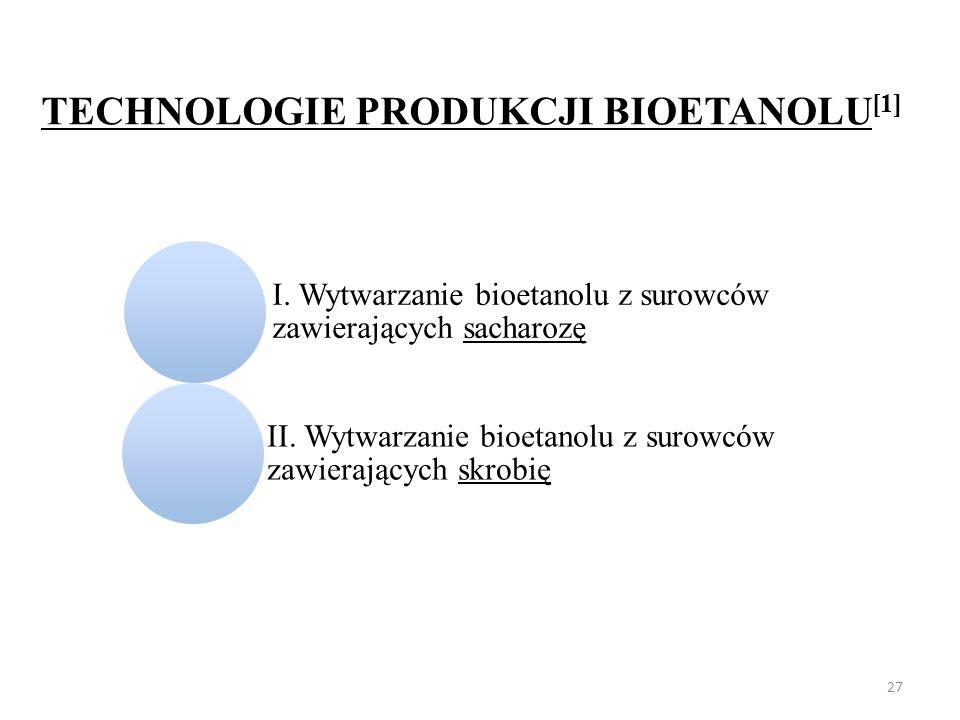 TECHNOLOGIE PRODUKCJI BIOETANOLU[1]